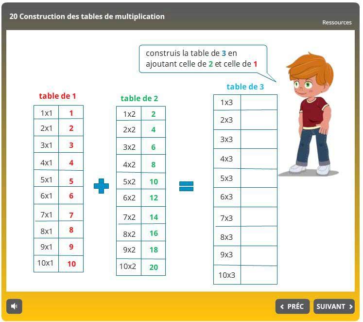 [SCHEMATICS_4US]  Animation « Tables de Multiplication » ; pour CE1, CE2, CM1, CM2 - EDITIONS  ABACUS | Ce2 Cm1 |  | Editions Abacus